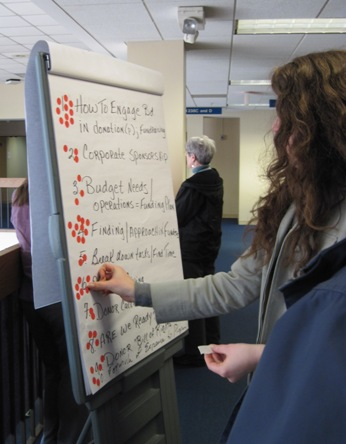 Prioritizing topics at a HELP Advance Workshop in Kearney, NE, March 2012.