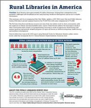 Cover of Rural Libraries in America: An Infographic Overview