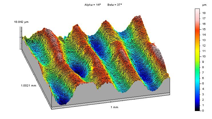 Wax Cylinder Surface