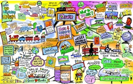 Dover's visual map by artist John Donato