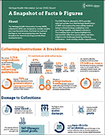 IMLS HHIS Infographic
